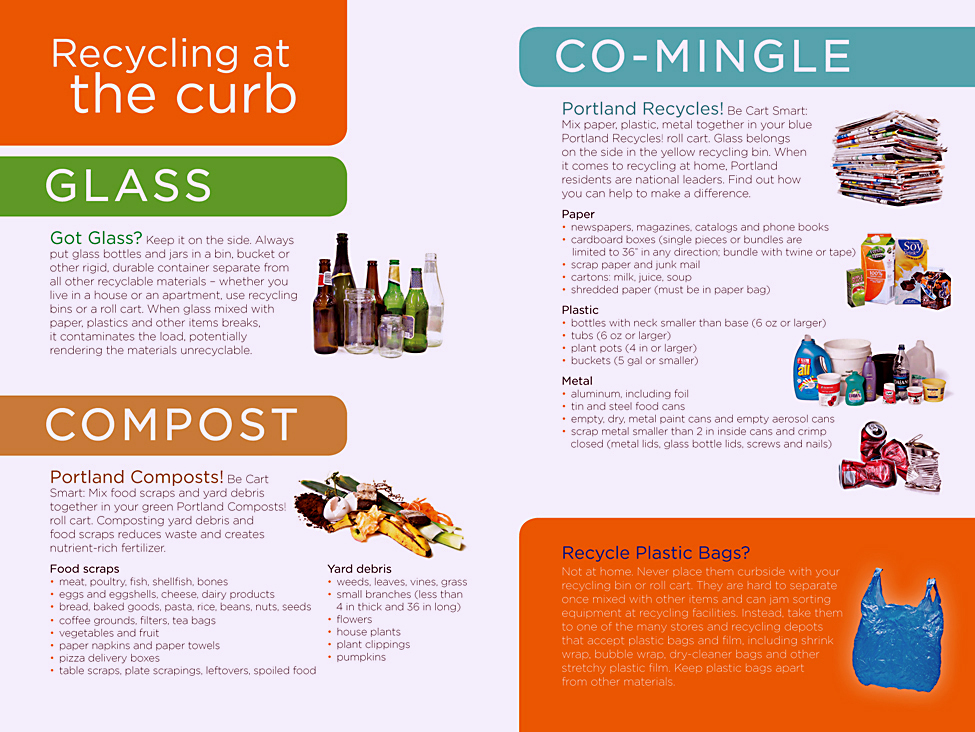 Recycling Project - Guide